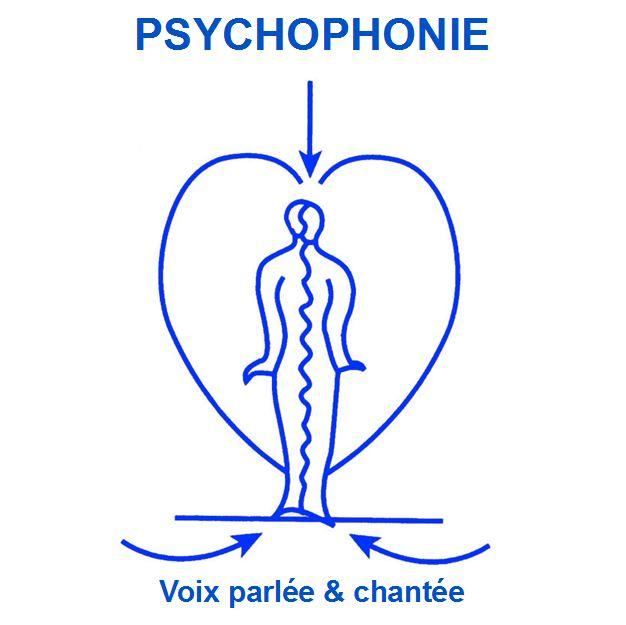 L' Art de la posture vocale, la Psychophonie